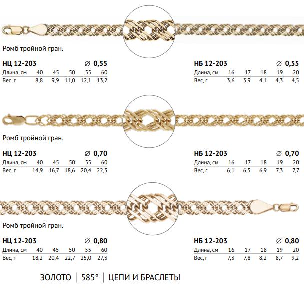 Цепочка плетения Тройной Ромбо с алмазной огранкой